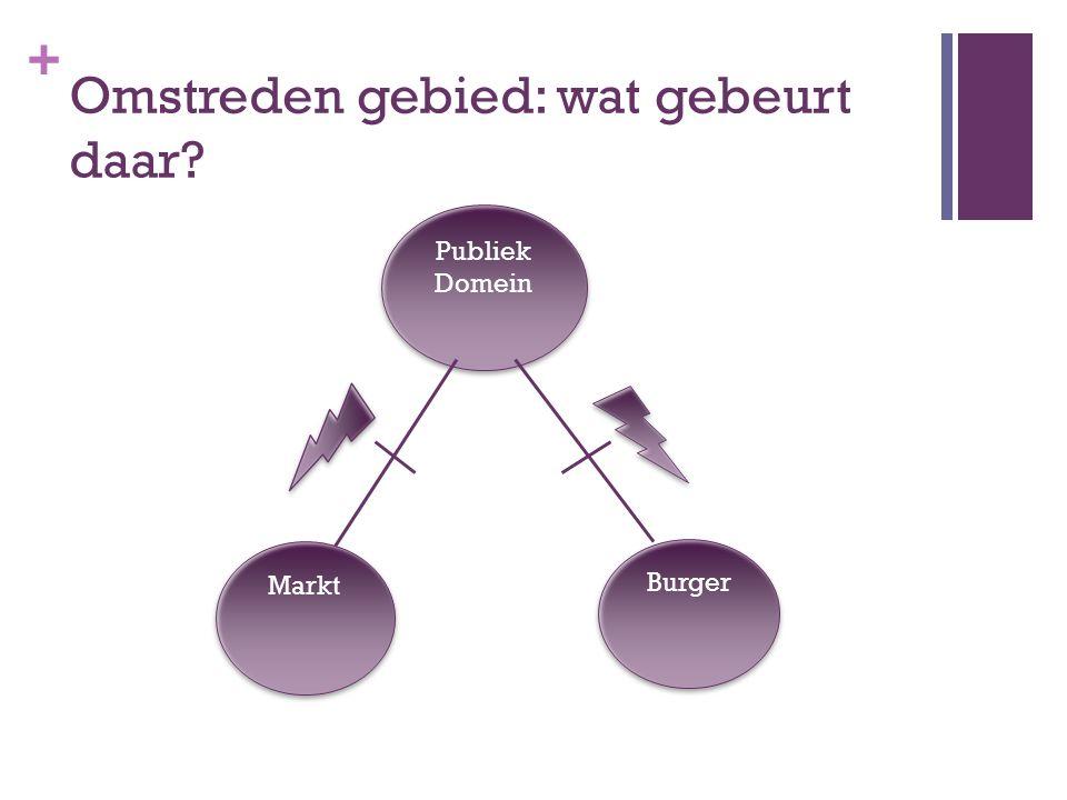+ Omstreden gebied: wat gebeurt daar? Markt Burger Publiek Domein Publiek Domein