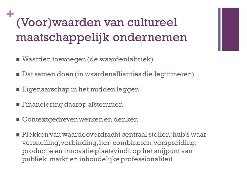 + (Voor)waarden van cultureel maatschappelijk ondernemen  Waarden toevoegen (de waardenfabriek)  Dat samen doen (in waardenallianties die legitimere