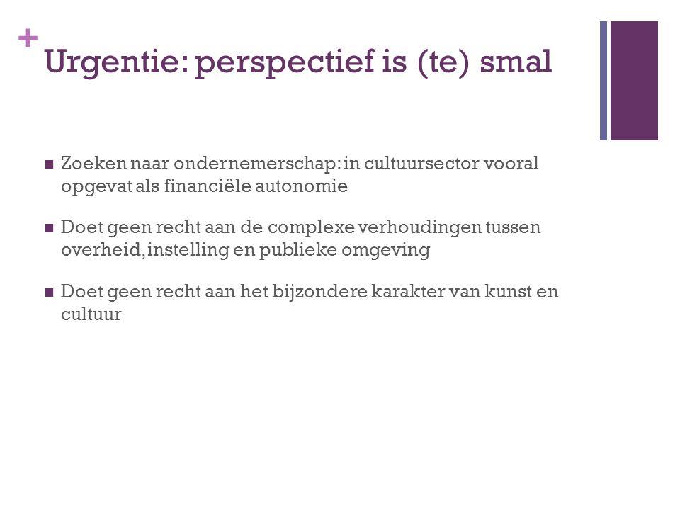 + Urgentie: perspectief is (te) smal  Zoeken naar ondernemerschap: in cultuursector vooral opgevat als financiële autonomie  Doet geen recht aan de