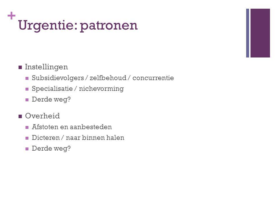 + Urgentie: patronen  Instellingen  Subsidievolgers / zelfbehoud / concurrentie  Specialisatie / nichevorming  Derde weg?  Overheid  Afstoten en