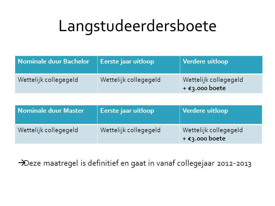 Langstudeerdersboete Nominale duur BachelorEerste jaar uitloopVerdere uitloop Wettelijk collegegeld + €3.000 boete Nominale duur MasterEerste jaar uit