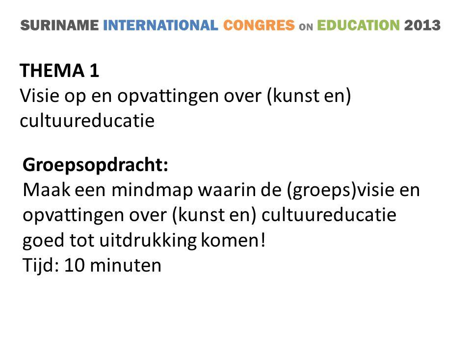 SURINAME INTERNATIONAL CONGRES ON EDUCATION 2013 THEMA 1 Visie op en opvattingen over (kunst en) cultuureducatie Groepsopdracht: Maak een mindmap waarin de (groeps)visie en opvattingen over (kunst en) cultuureducatie goed tot uitdrukking komen.