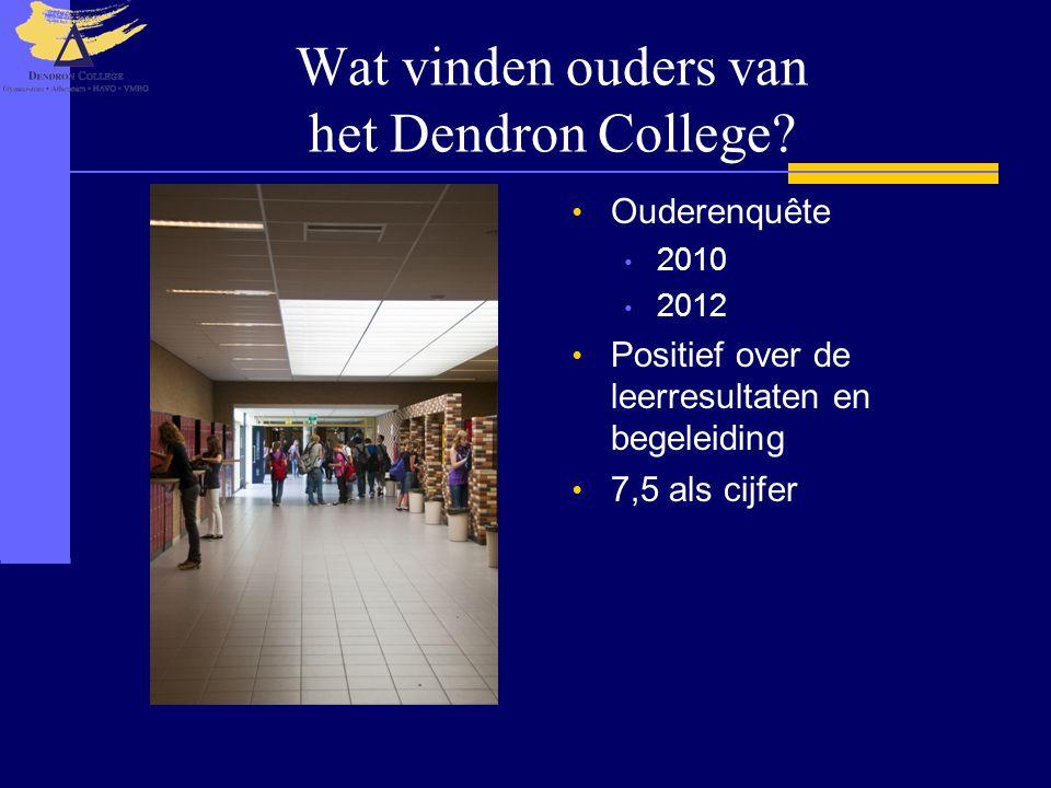 Wat vinden ouders van het Dendron College? • Ouderenquête • 2010 • 2012 • Positief over de leerresultaten en begeleiding • 7,5 als cijfer