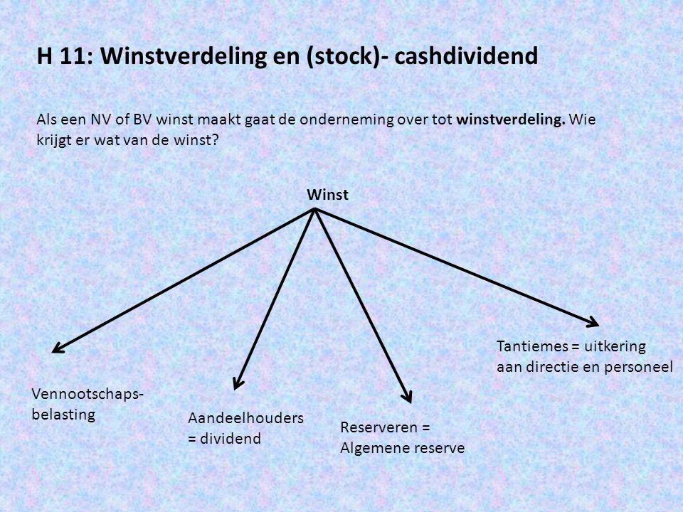 H 11: Winstverdeling en (stock)- cashdividend Als een NV of BV winst maakt gaat de onderneming over tot winstverdeling. Wie krijgt er wat van de winst