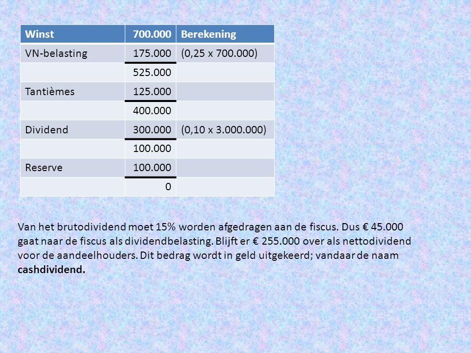 Winst700.000Berekening VN-belasting175.000(0,25 x 700.000) 525.000 Tantièmes125.000 400.000 Dividend300.000(0,10 x 3.000.000) 100.000 Reserve100.000 0