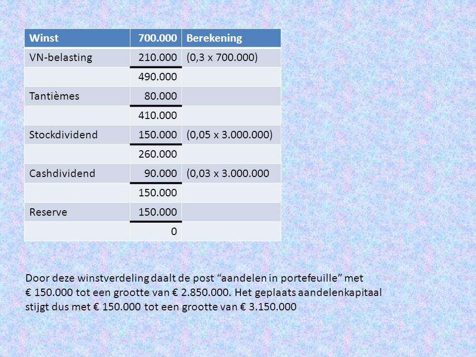Winst700.000Berekening VN-belasting210.000(0,3 x 700.000) 490.000 Tantièmes80.000 410.000 Stockdividend150.000(0,05 x 3.000.000) 260.000 Cashdividend9