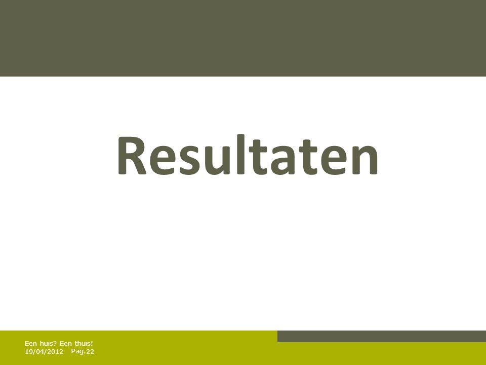Pag. 1. Hoe ziet de woonsituatie van ouderen in Vlaanderen eruit? 19/04/201223 Een huis? Een thuis!