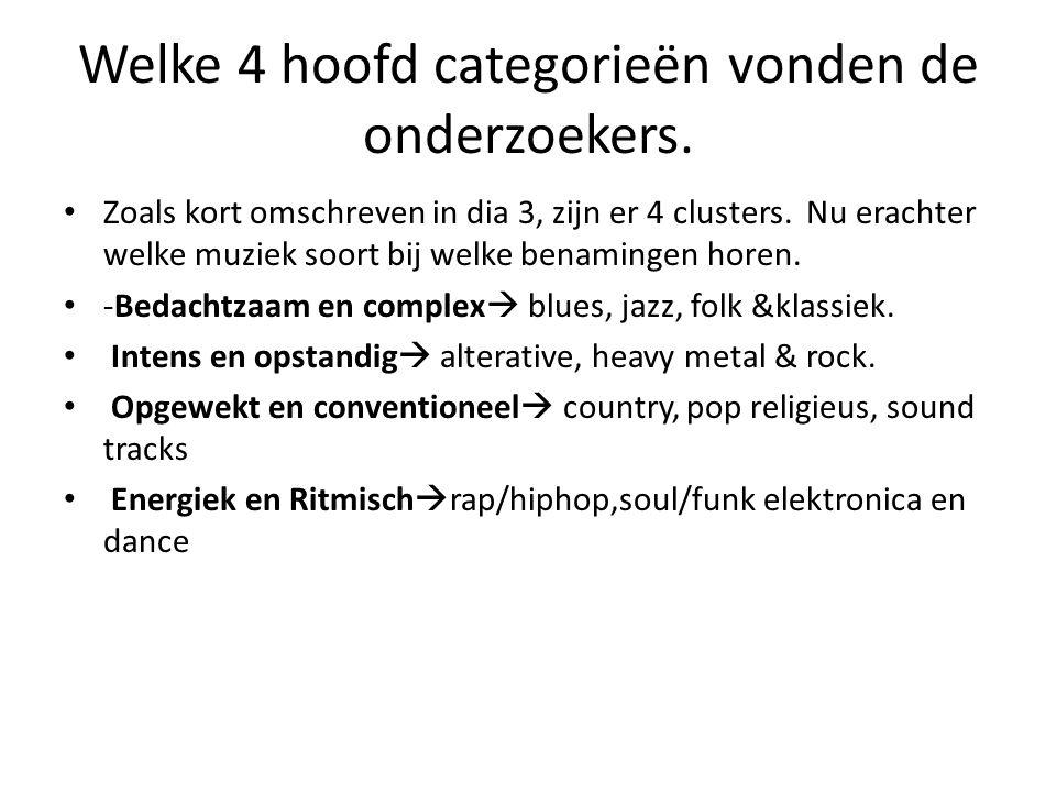 Conclusie van het onderzoek • Muziek heeft inderdaad iets te maken met persoonlijkheid.