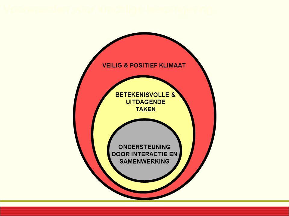 Over leren in de andere vakken (2) Via een doordacht traject van leeractiviteiten maken de leerlingen de beweging van een concreet, werkelijkheidsgebonden perspectief naar een meer beschouwend, abstracter niveau.