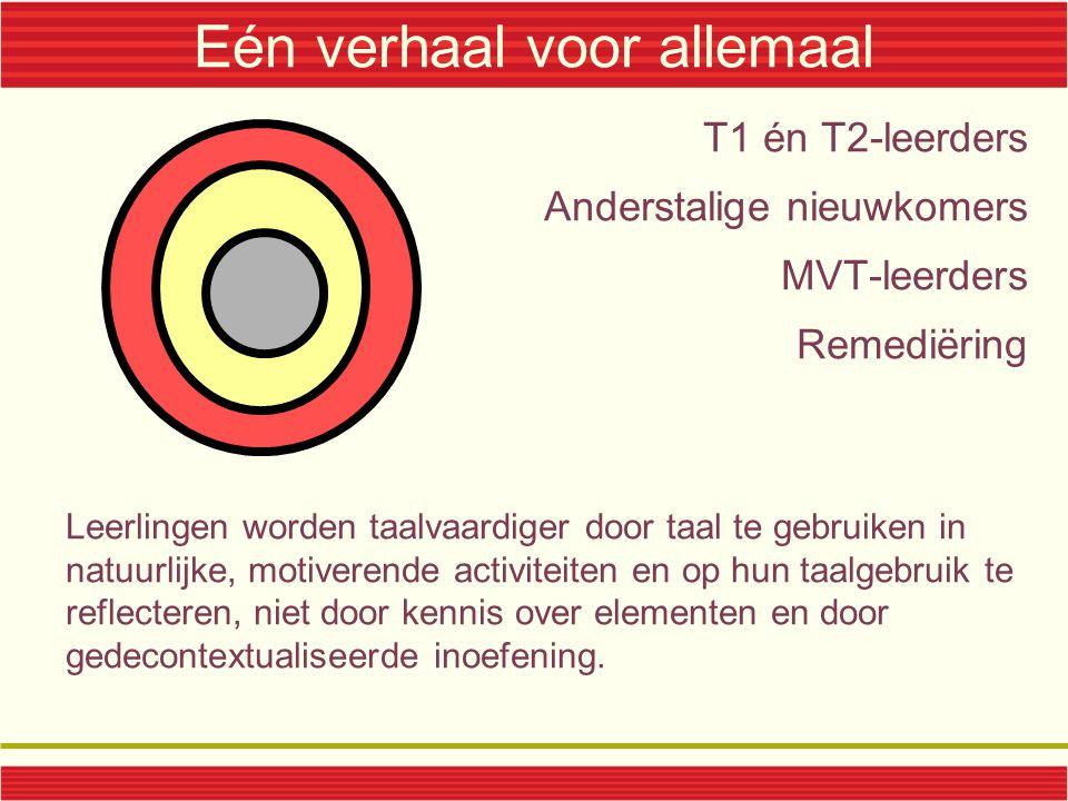 Eén verhaal voor allemaal T1 én T2-leerders Anderstalige nieuwkomers MVT-leerders Remediëring Leerlingen worden taalvaardiger door taal te gebruiken i