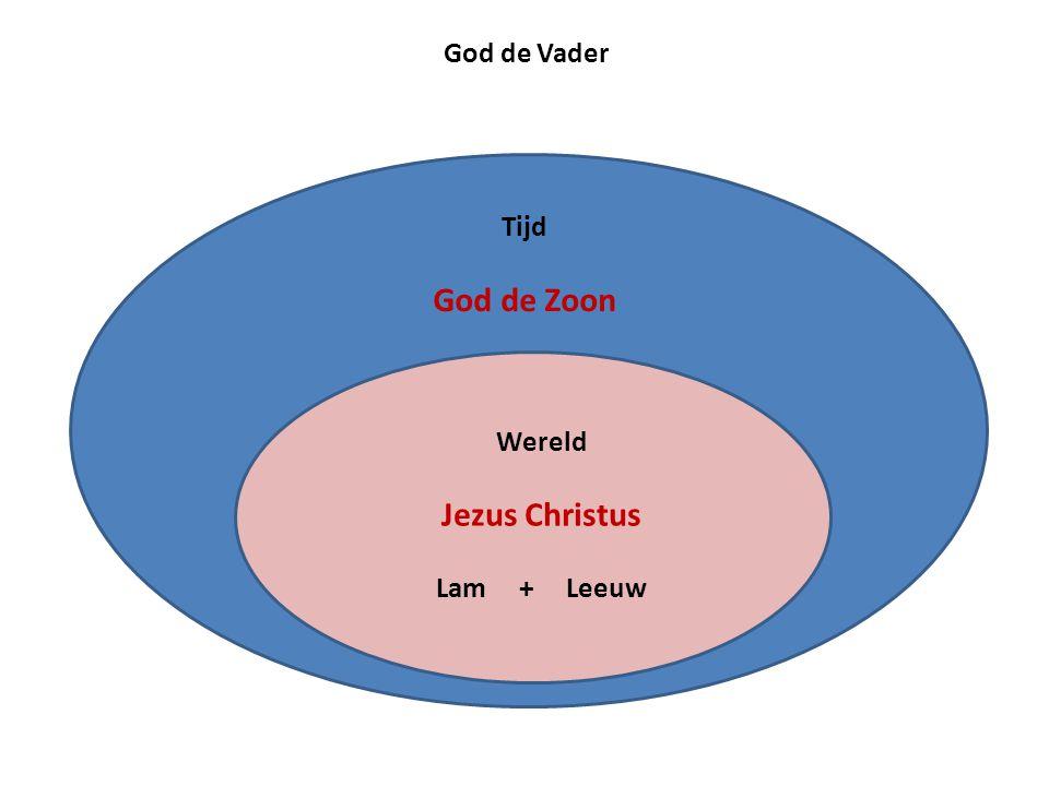 Tijd God de Zoon God de Vader Wereld Jezus Christus Lam + Leeuw
