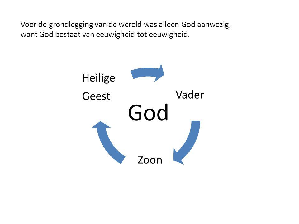 God Vader Zoon Heilige •Geest God de Vader, de Zoon en de Heilige Geest nemen het initiatief tot de schepping De raad Gods