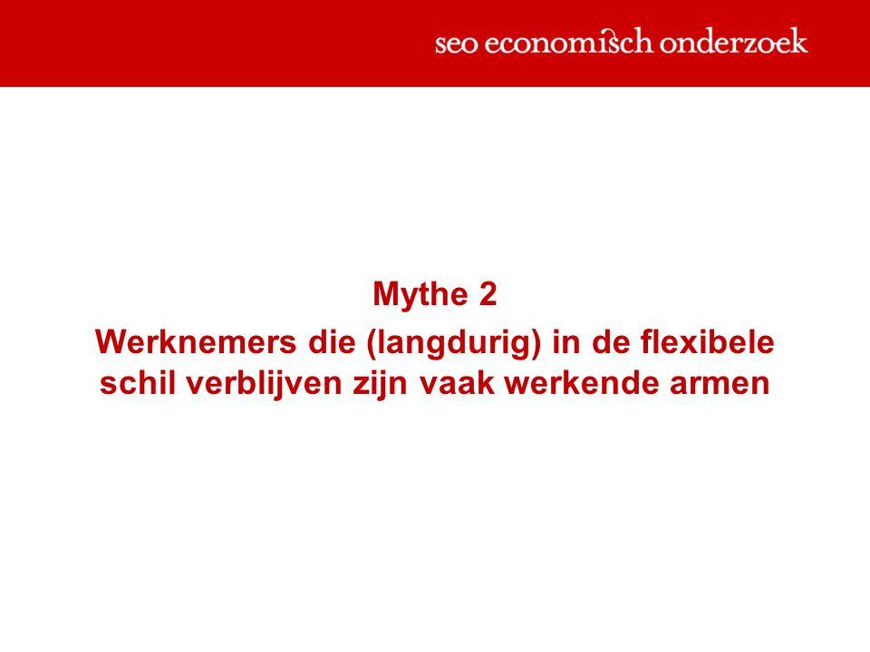Mythe 2 Werknemers die (langdurig) in de flexibele schil verblijven zijn vaak werkende armen