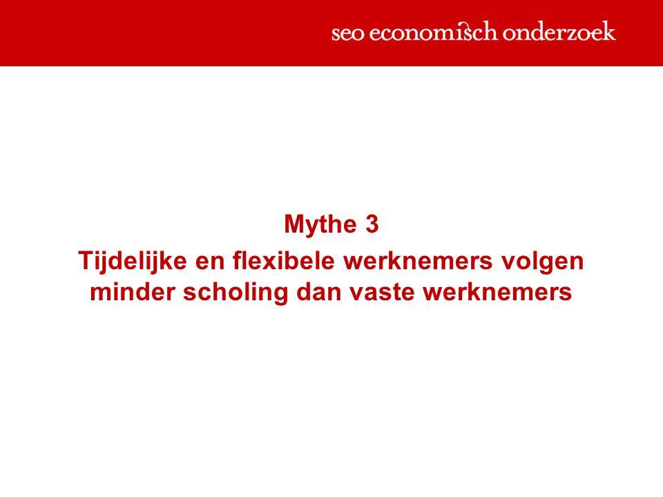 Mythe 3 Tijdelijke en flexibele werknemers volgen minder scholing dan vaste werknemers