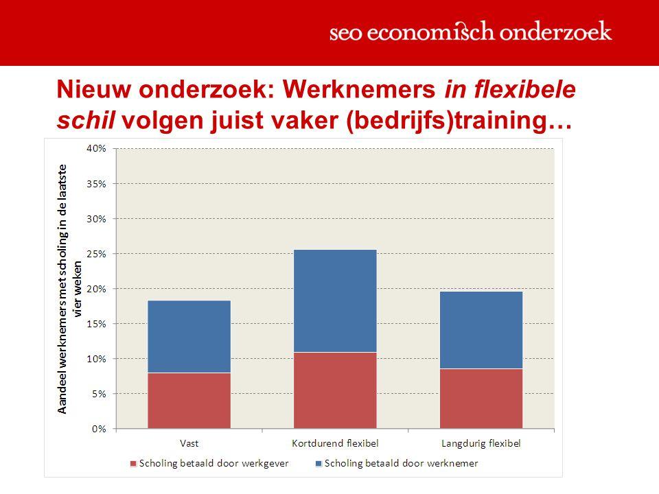 Nieuw onderzoek: Werknemers in flexibele schil volgen juist vaker (bedrijfs)training…