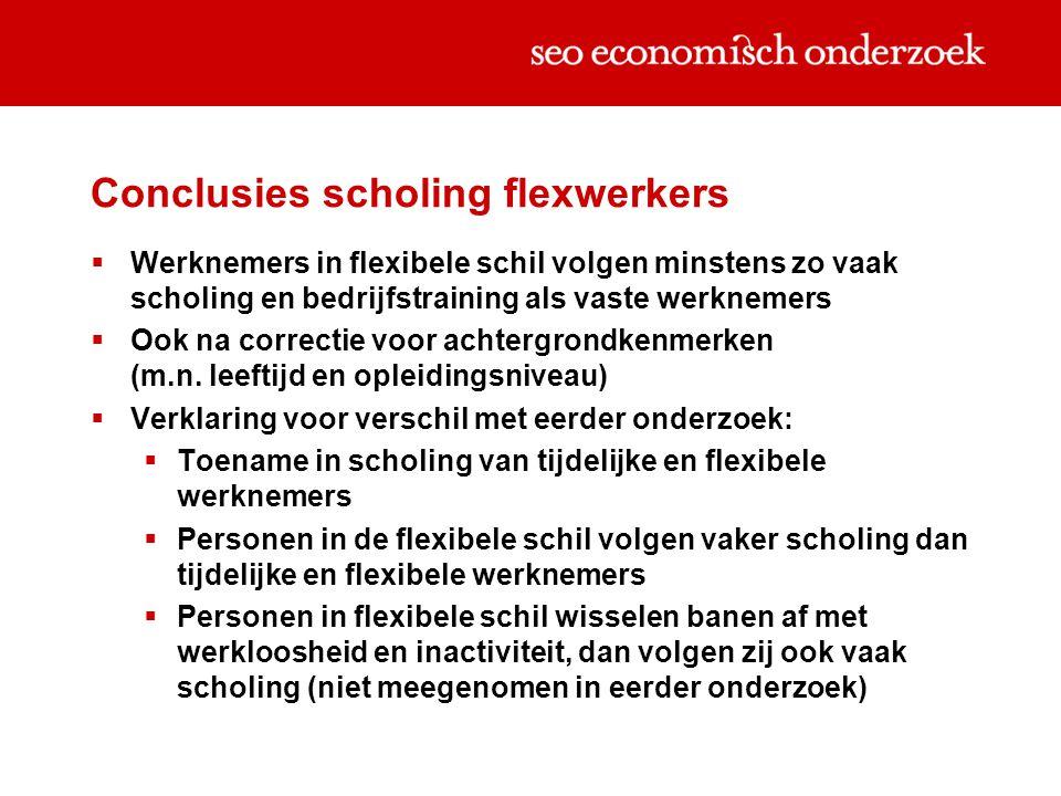 Conclusies scholing flexwerkers  Werknemers in flexibele schil volgen minstens zo vaak scholing en bedrijfstraining als vaste werknemers  Ook na correctie voor achtergrondkenmerken (m.n.