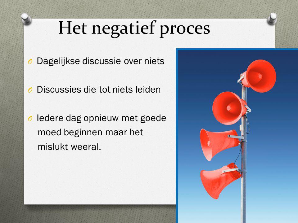 Het negatief proces O Dagelijkse discussie over niets O Discussies die tot niets leiden O Iedere dag opnieuw met goede moed beginnen maar het mislukt