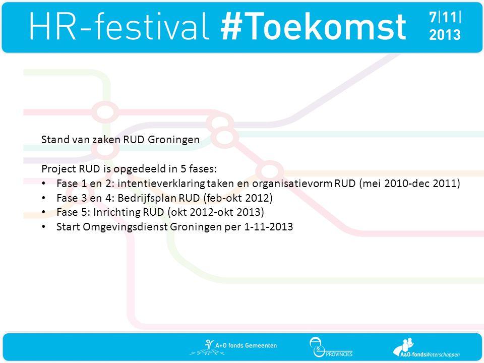 Stand van zaken RUD Groningen Project RUD is opgedeeld in 5 fases: • Fase 1 en 2: intentieverklaring taken en organisatievorm RUD (mei 2010-dec 2011) • Fase 3 en 4: Bedrijfsplan RUD (feb-okt 2012) • Fase 5: Inrichting RUD (okt 2012-okt 2013) • Start Omgevingsdienst Groningen per 1-11-2013