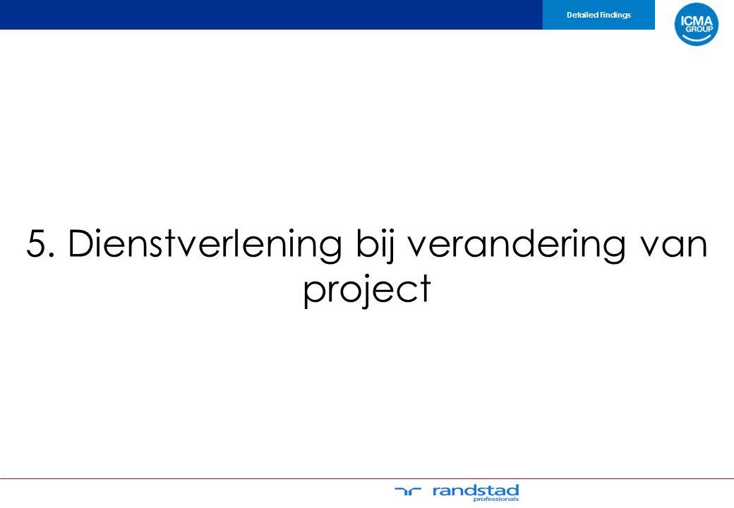5. Dienstverlening bij verandering van project Detailed Findings