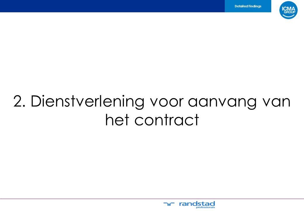 2. Dienstverlening voor aanvang van het contract Detailed Findings
