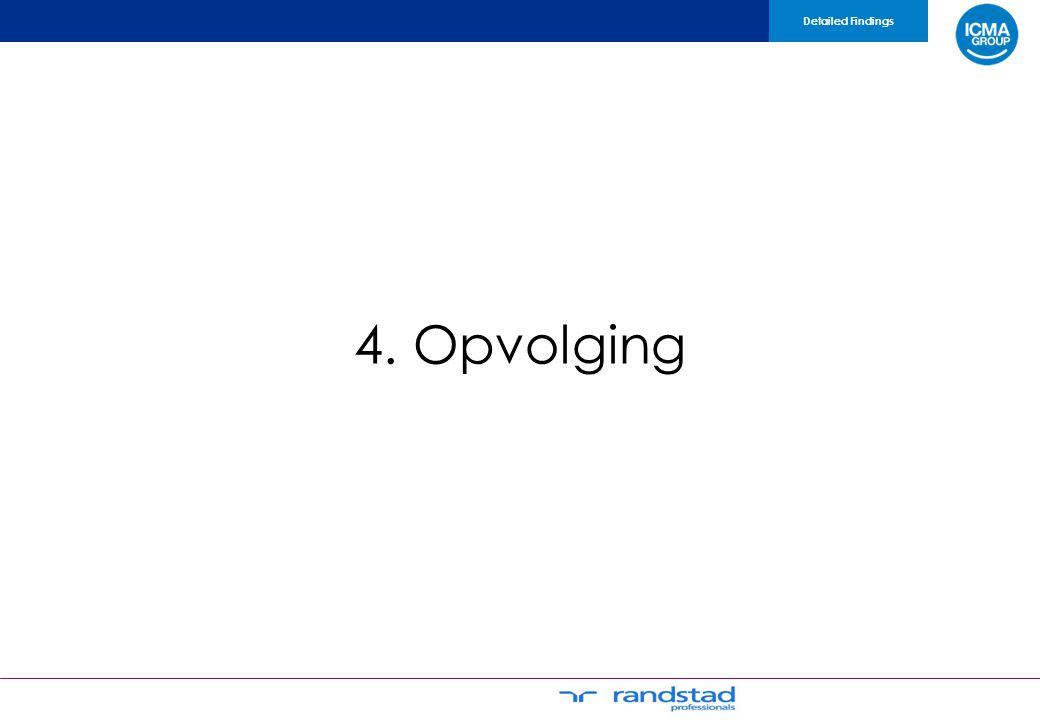 4. Opvolging Detailed Findings