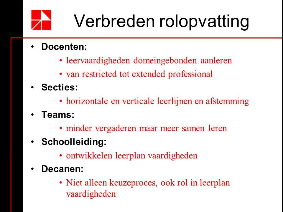 Verbreden rolopvatting •Docenten: •leervaardigheden domeingebonden aanleren •van restricted tot extended professional •Secties: •horizontale en vertic