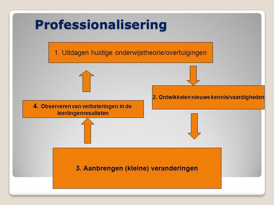 Professionalisering Professionalisering van leerkrachten Werner Bosman DPB-Gent5 1.