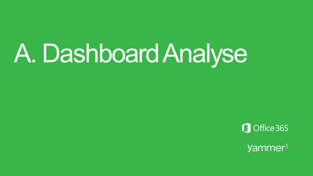 A. Dashboard Analyse
