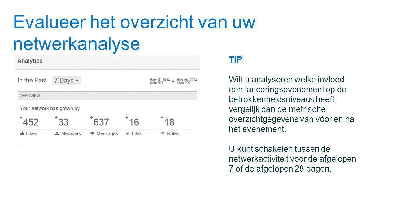 Evalueer het overzicht van uw netwerkanalyse TIP Wilt u analyseren welke invloed een lanceringsevenement op de betrokkenheidsniveaus heeft, vergelijk dan de metrische overzichtgegevens van vóór en na het evenement.
