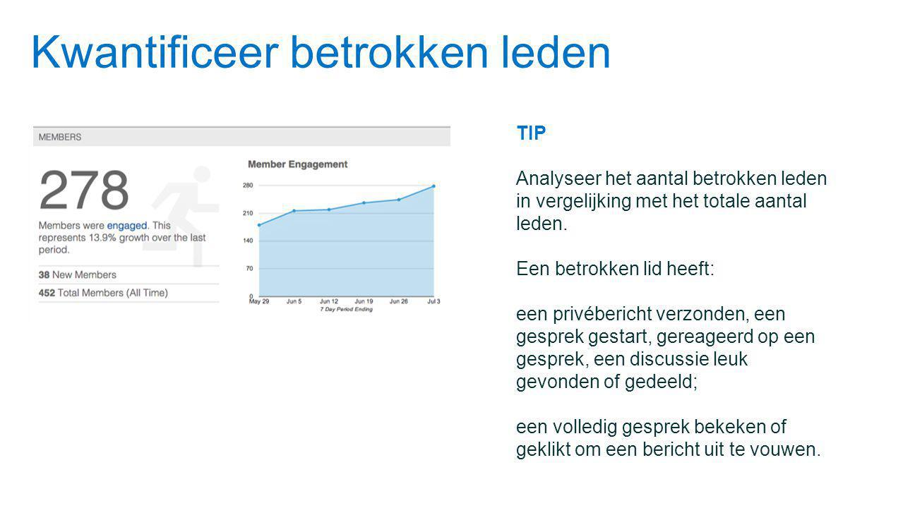Kwantificeer betrokken leden TIP Analyseer het aantal betrokken leden in vergelijking met het totale aantal leden.
