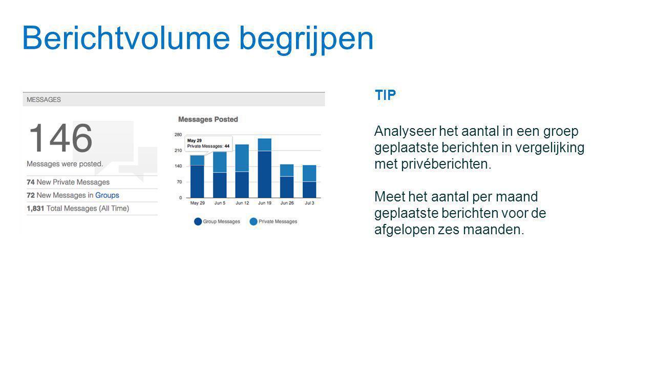 Berichtvolume begrijpen TIP Analyseer het aantal in een groep geplaatste berichten in vergelijking met privéberichten.