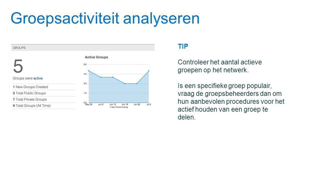 Groepsactiviteit analyseren TIP Controleer het aantal actieve groepen op het netwerk.