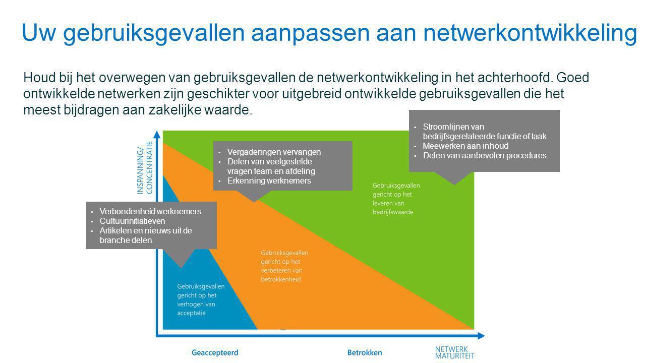 Kwantitatieve en kwalitatieve maatstaven Het meten van bedrijfswaarde vereist kwantitatieve en kwalitatieve analyse.