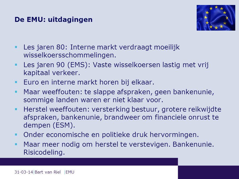 31-03-14|Bart van Riel |EMU  Les jaren 80: Interne markt verdraagt moeilijk wisselkoersschommelingen.