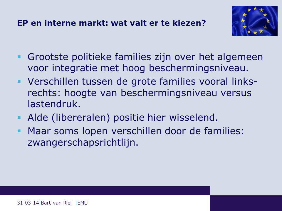 31-03-14|Bart van Riel |EMU  Grootste politieke families zijn over het algemeen voor integratie met hoog beschermingsniveau.
