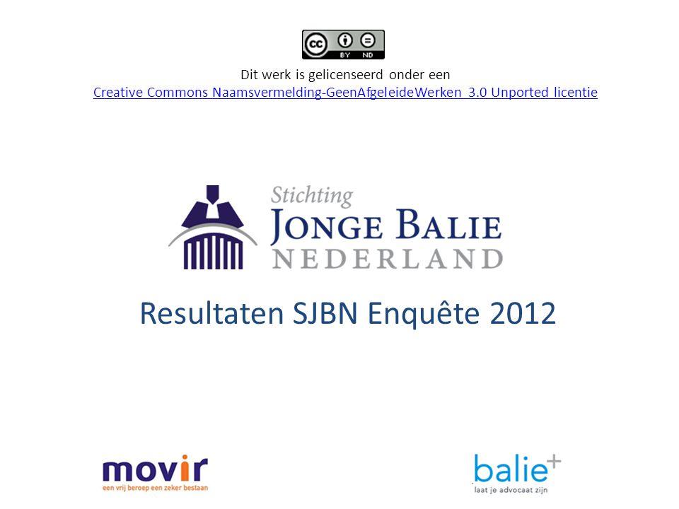 Resultaten SJBN Enquête 2012 Dit werk is gelicenseerd onder een Creative Commons Naamsvermelding-GeenAfgeleideWerken 3.0 Unported licentie