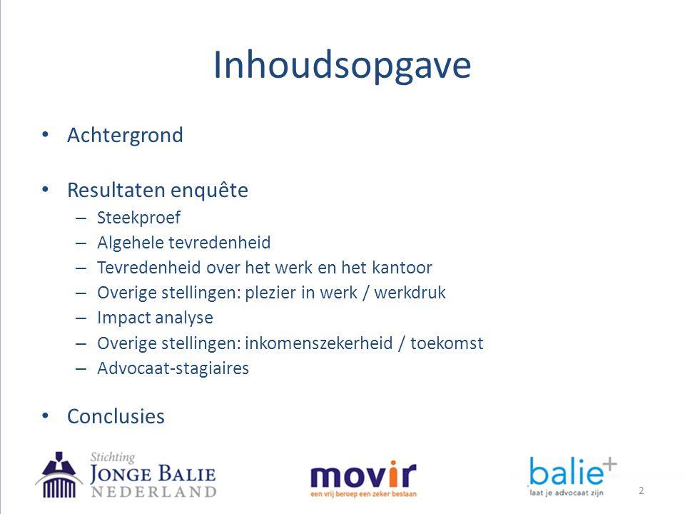 Achtergrond • De Stichting Jonge Balie Nederland (SJBN) heeft sinds dit jaar een samenwerkingsverband met Movir.