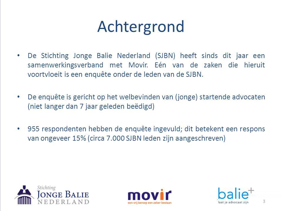 Achtergrond • De Stichting Jonge Balie Nederland (SJBN) heeft sinds dit jaar een samenwerkingsverband met Movir. Eén van de zaken die hieruit voortvlo