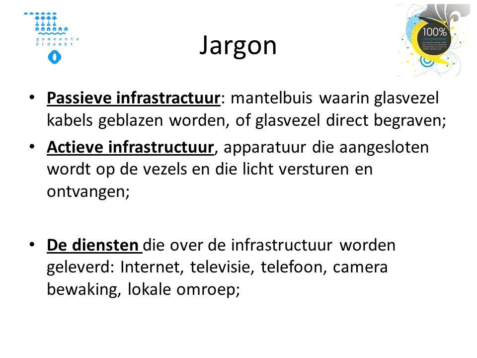 Jargon • Passieve infrastractuur: mantelbuis waarin glasvezel kabels geblazen worden, of glasvezel direct begraven; • Actieve infrastructuur, apparatu