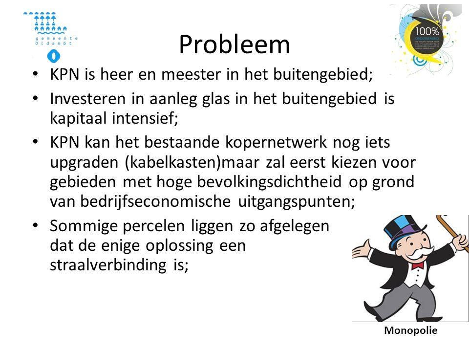 Probleem • KPN is heer en meester in het buitengebied; • Investeren in aanleg glas in het buitengebied is kapitaal intensief; • KPN kan het bestaande