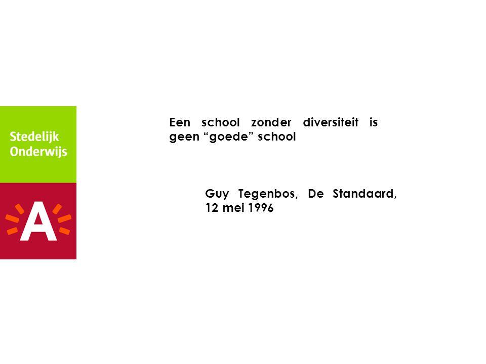 Guy Tegenbos, De Standaard, 12 mei 1996