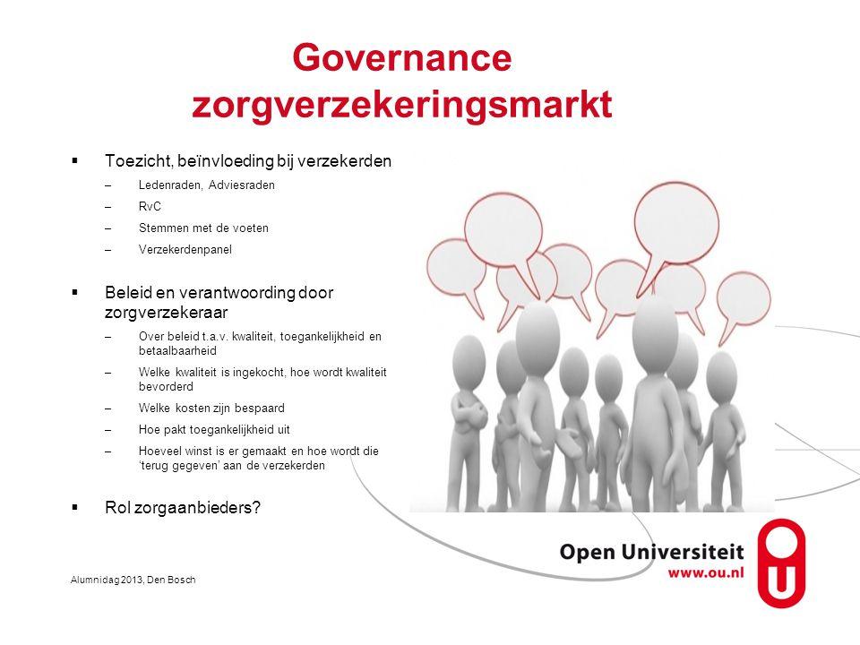 Governance zorgverzekeringsmarkt  Toezicht, beïnvloeding bij verzekerden –Ledenraden, Adviesraden –RvC –Stemmen met de voeten –Verzekerdenpanel  Bel