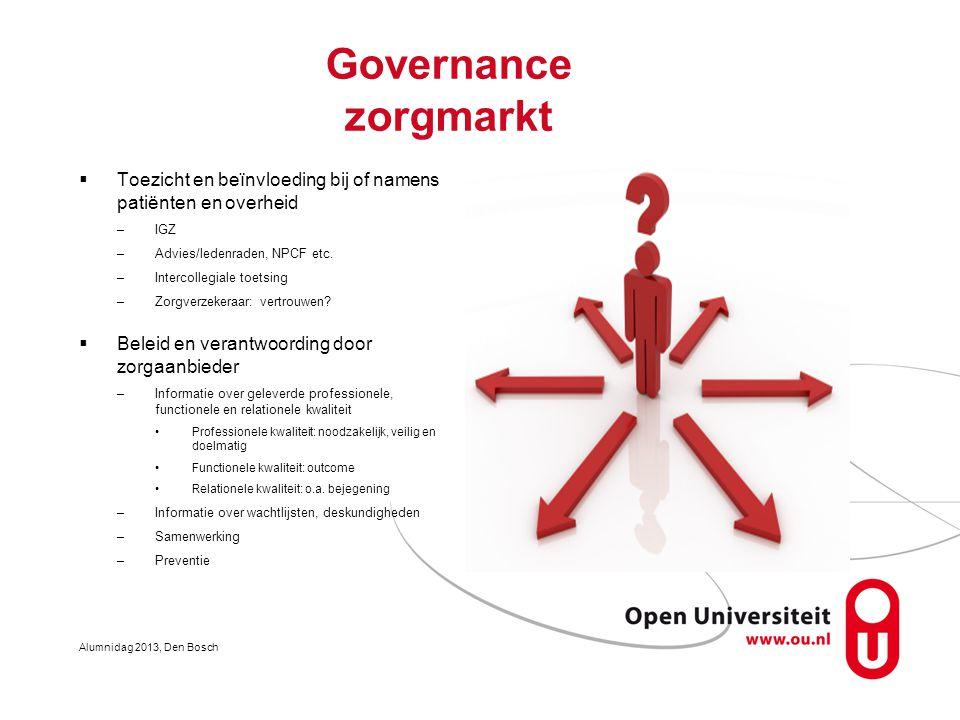 Governance zorgmarkt  Toezicht en beïnvloeding bij of namens patiënten en overheid –IGZ –Advies/ledenraden, NPCF etc. –Intercollegiale toetsing –Zorg