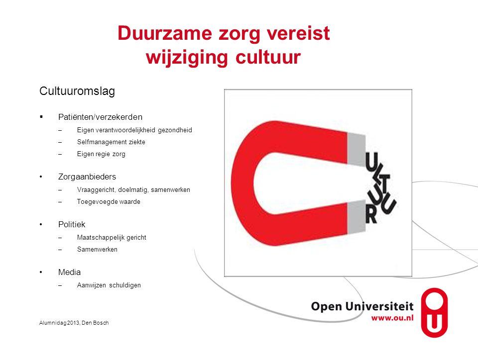 Duurzame zorg vereist wijziging cultuur Cultuuromslag  Patiënten/verzekerden –Eigen verantwoordelijkheid gezondheid –Selfmanagement ziekte –Eigen reg