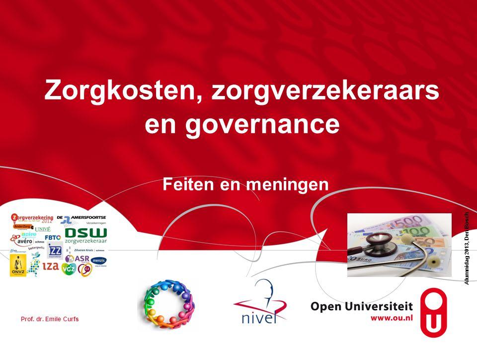 Zorgkosten, zorgverzekeraars en governance Feiten en meningen Alumnidag 2013, Den Bosch Prof. dr. Emile Curfs