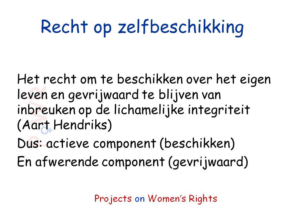 Recht op zelfbeschikking Het recht om te beschikken over het eigen leven en gevrijwaard te blijven van inbreuken op de lichamelijke integriteit (Aart