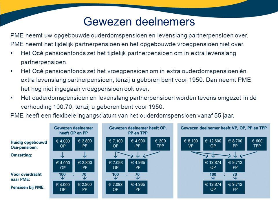 Gewezen deelnemers PME neemt uw opgebouwde ouderdomspensioen en levenslang partnerpensioen over. PME neemt het tijdelijk partnerpensioen en het opgebo