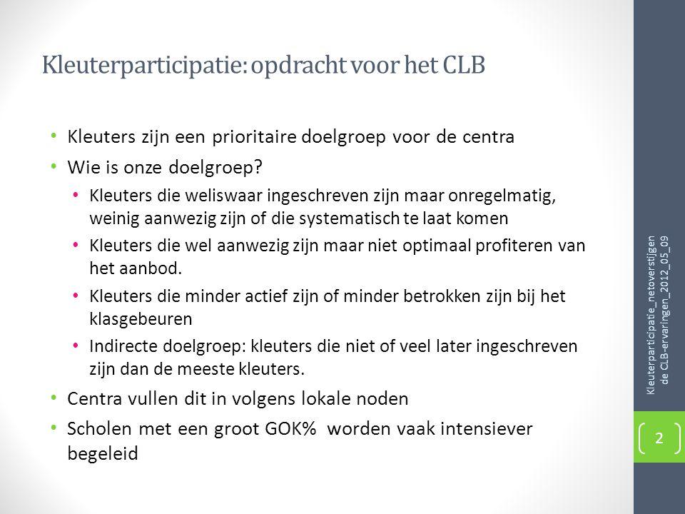 Kleuterparticipatie: opdracht voor het CLB • Kleuters zijn een prioritaire doelgroep voor de centra • Wie is onze doelgroep? • Kleuters die weliswaar