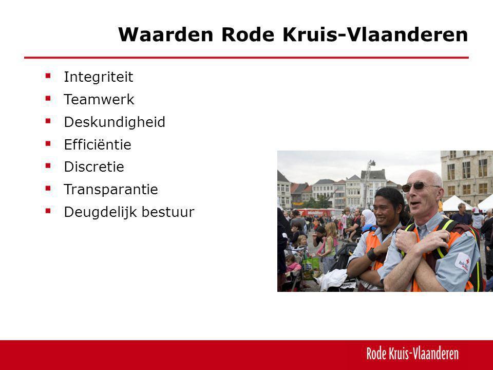  Integriteit  Teamwerk  Deskundigheid  Efficiëntie  Discretie  Transparantie  Deugdelijk bestuur Waarden Rode Kruis-Vlaanderen