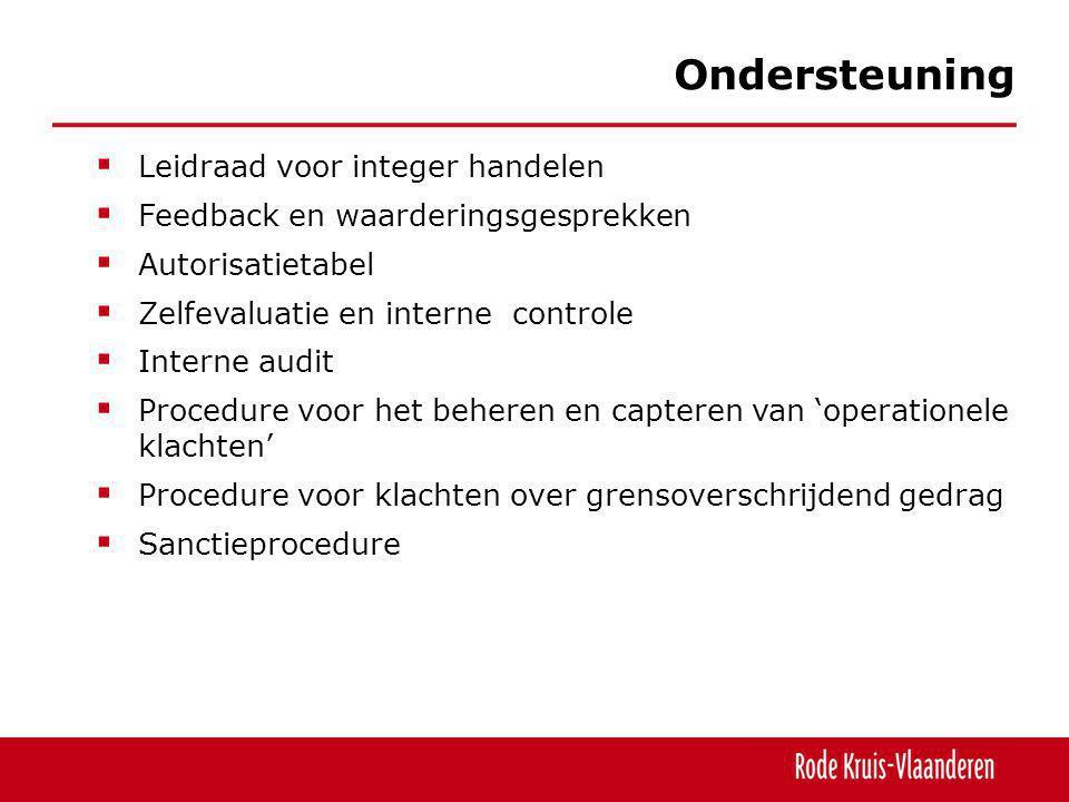  Leidraad voor integer handelen  Feedback en waarderingsgesprekken  Autorisatietabel  Zelfevaluatie en interne controle  Interne audit  Procedur